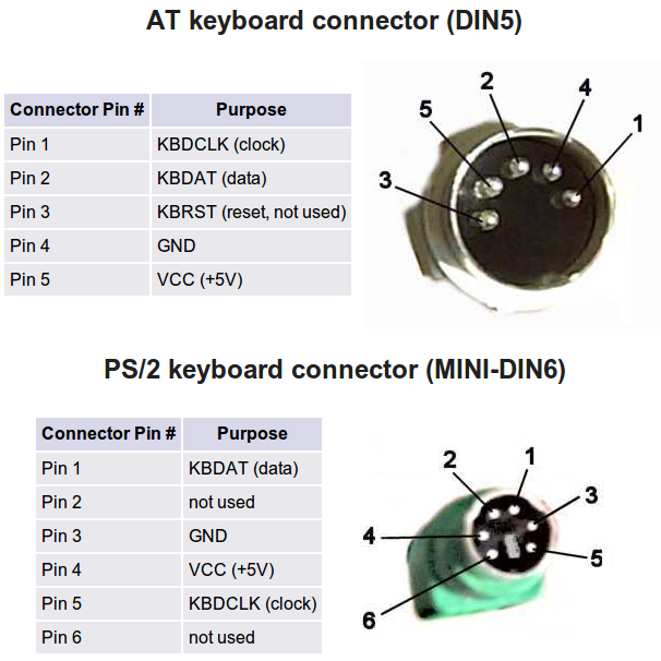 Rs232 as well Build Your Own Usb Keylogger in addition Rj9 Wiring Diagram besides Arduino Typewriter in addition Cat6 Connector Wiring Diagram. on ps 2 keyboard adapter to usb wiring diagram
