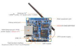 Nowy komputer Orange Pi Zero LTS