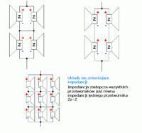 Podłączenie głośników w autokarze/mikrobusie
