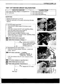 suzuki burgman 650 błąd c 51