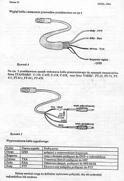 TNC-2D Baofeng - Połączenie TNC-2D z Baofeng UV8-HX