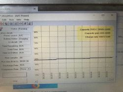 Asus R556L i5/820M - mruga matryca przy pracy na baterii