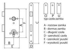 Montaż elektrozaczepu furtki