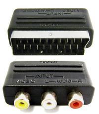 Kabel kompozytowy RCA - Cinche - Podłączenie konsoli do telewizora