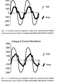 Licznik energii elektrycznej a regulator mocy tyrystorowy. Pytanie.