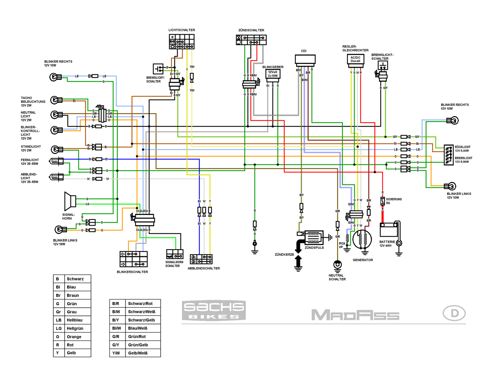 2008 Honda Ridgeline Fuse Box Wiring Diagram For Free Moreover Likewise Maxresdefault Together With Besides 1992 Prelude Air Conditioner Circuit Thumb In
