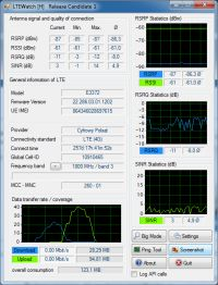 Huawei 3372 + dobór anteny