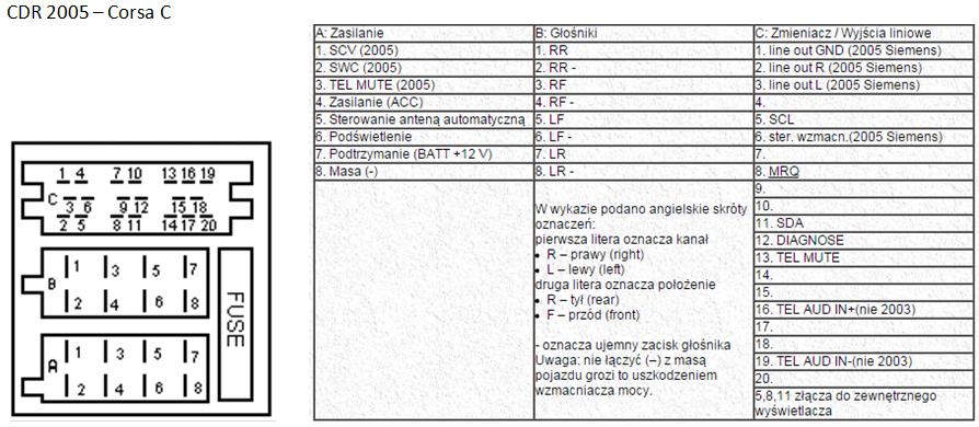 wymiana cdr 2005 vdo sterowane z kierownicy na cd
