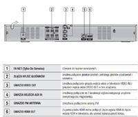 Połączenie kina Samsung HT-E355 z dekoderem polsatu i TV