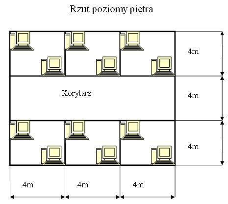 Projekt sieci, 5 kondygnacji - jak zacząć?