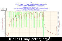 Phenoma II 940 na płycie AM2+ wysoka temperatura