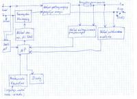Projekt zasilacza impulsowego 0-40V 0-1A.