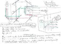 Filtr dichroiczny do projektora [szukam]