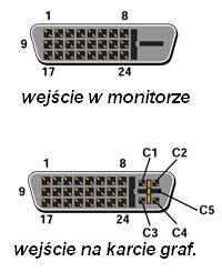 Samsung P2470HD - połączenie z komputerem